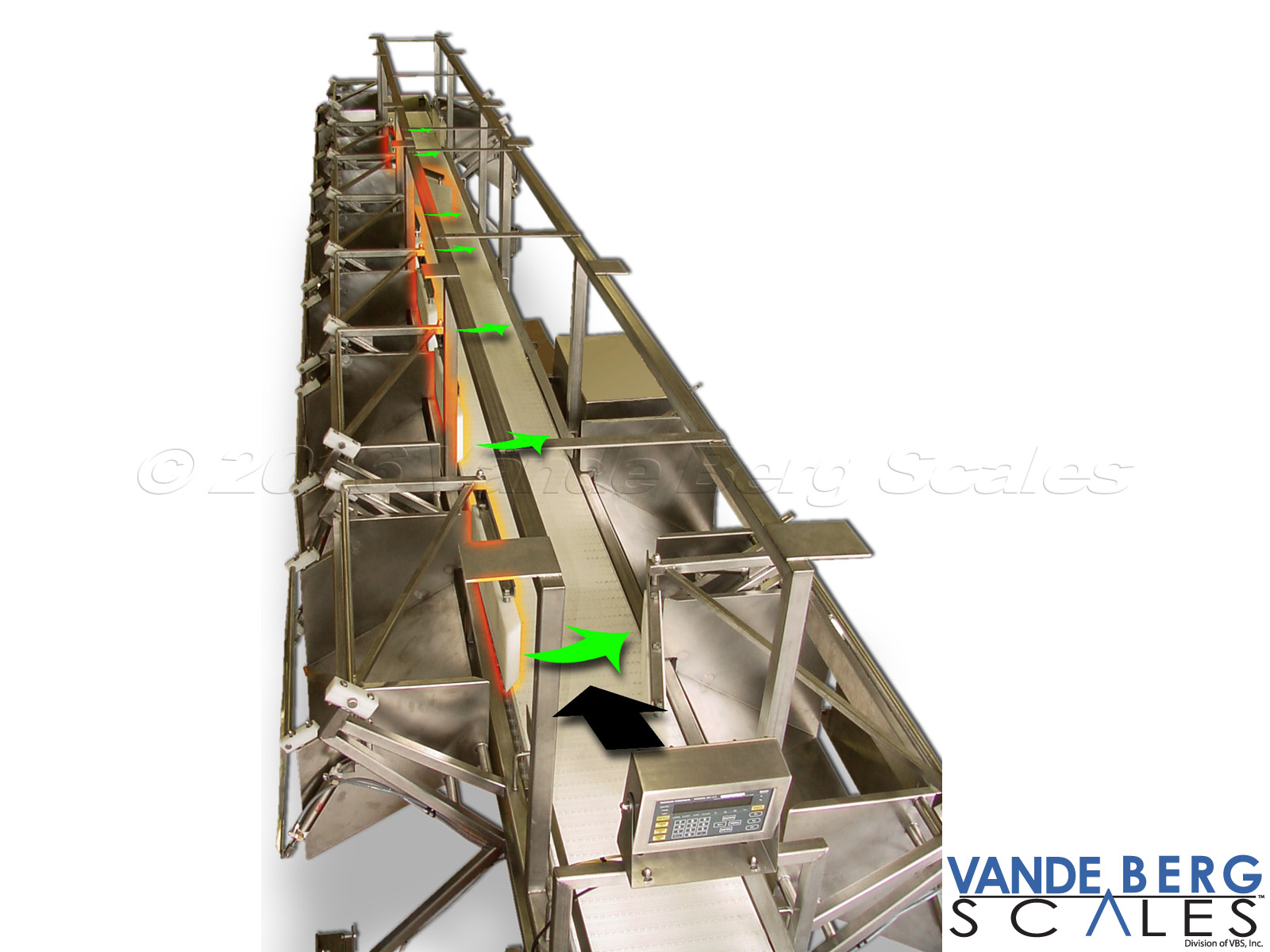 Ham Sorting System - Overhead mounting design allows combos to be placed underneath. When a predetermined number of products falls into the combos, a gate will shut permitting the operator to replace the combo.