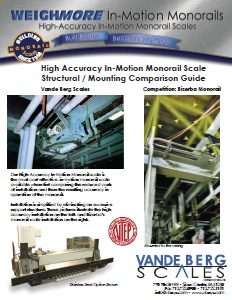 High Accuracy Monorail Scale Brochure