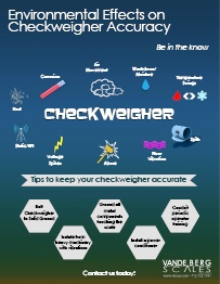 Checkweigher-Environmental-Effects-Thumbnail
