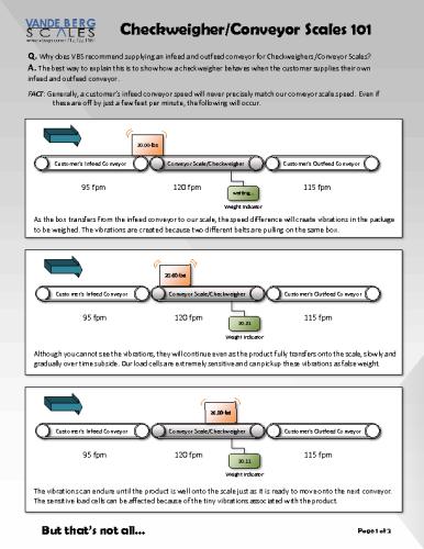 Vital Importance of an Infeed Conveyor