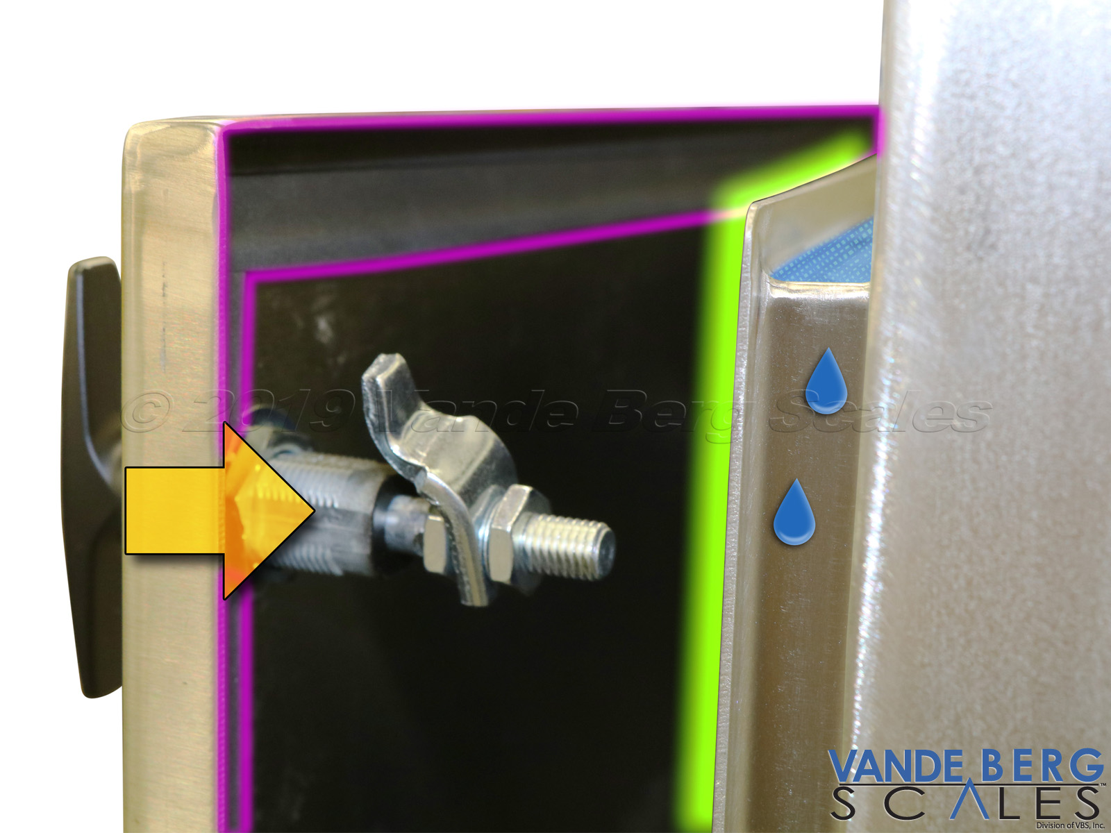 Rain gutter (green) protects the door seal (purple) from direct water spray.