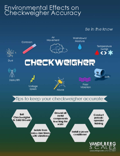 Environmental Effects on Checkweigher Accuracy
