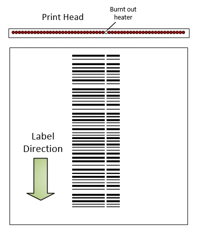 Barcode_Printing_Ladder-Style-Bad-Print-Head