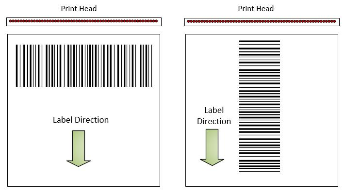 Barcode_Printing_Orientation_Types