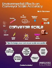 Conveyor-Scale-Accuracy-Thumbnail