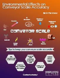 Conveyor-Scale-Accuracy-Thumbnail