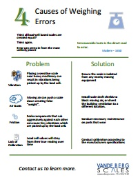 4-Causes-of-Weighing-Errors-Thumbnail