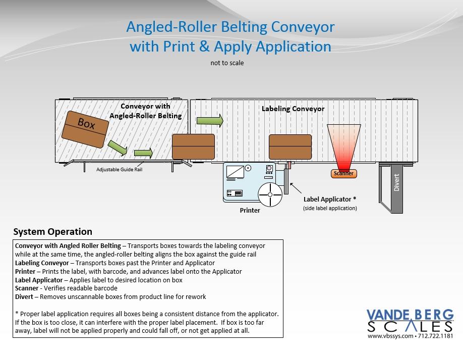 Angled-Roller-Belting_Print_Apply_Illustration-Image