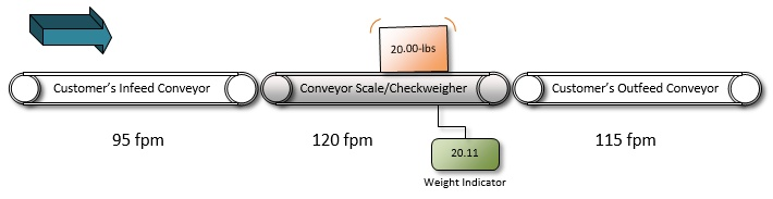 Importance_of_Infeed_Conveyors_3