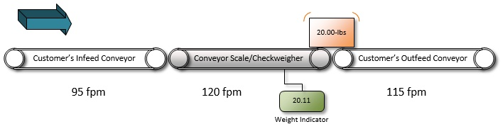 Importance_of_Infeed_Conveyors_4
