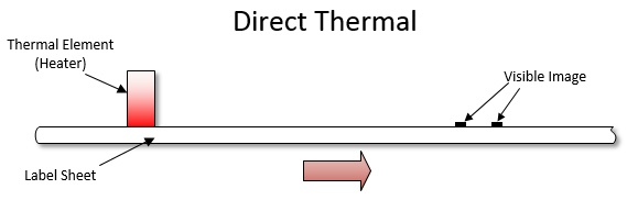 Direct_Thermal_Printing