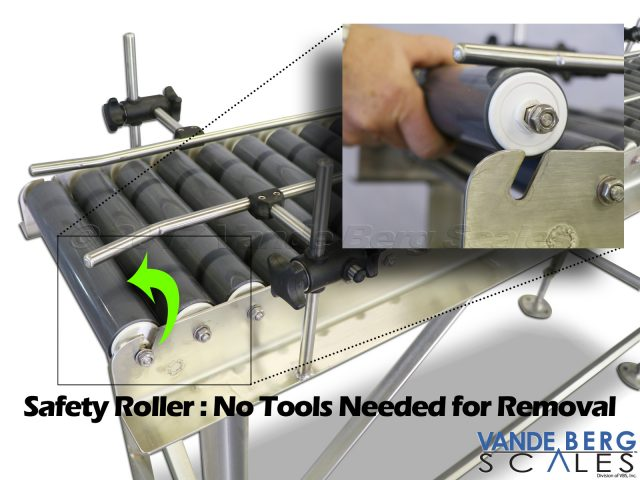 Safety roller permits removal of roller should arm get caught between powered conveyor and roller conveyor