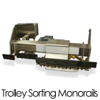 Trolley Sorting Monorails