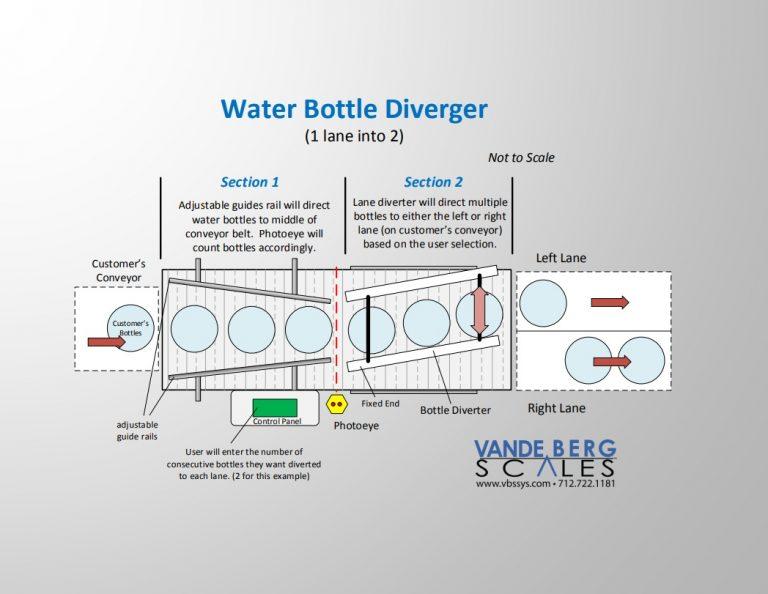 Water Bottle Lane Diverger